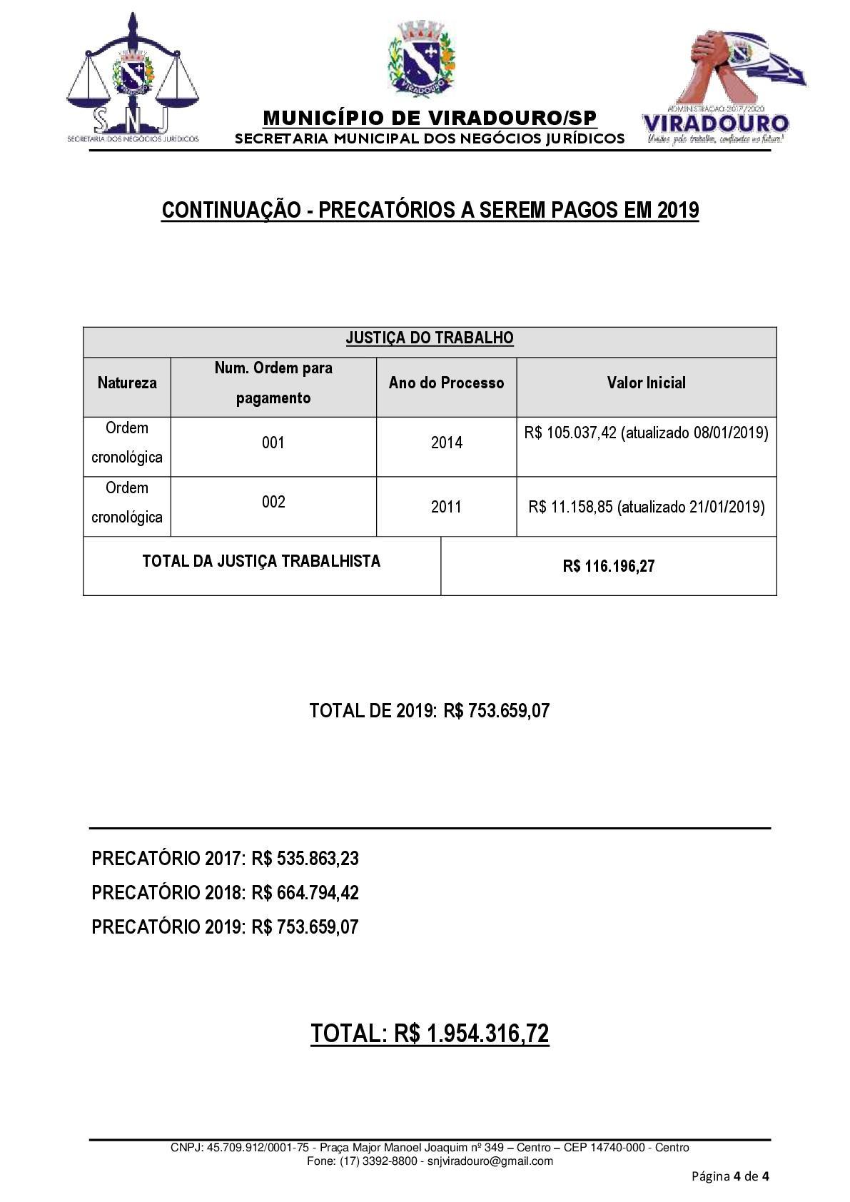Precatórios 2001 - 2016