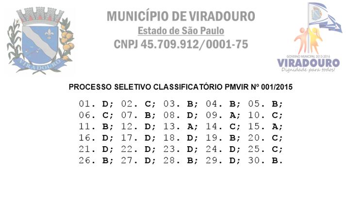 Sai gabarito do Processo Seletivo Classificatório PMVIR Nº 001/2015