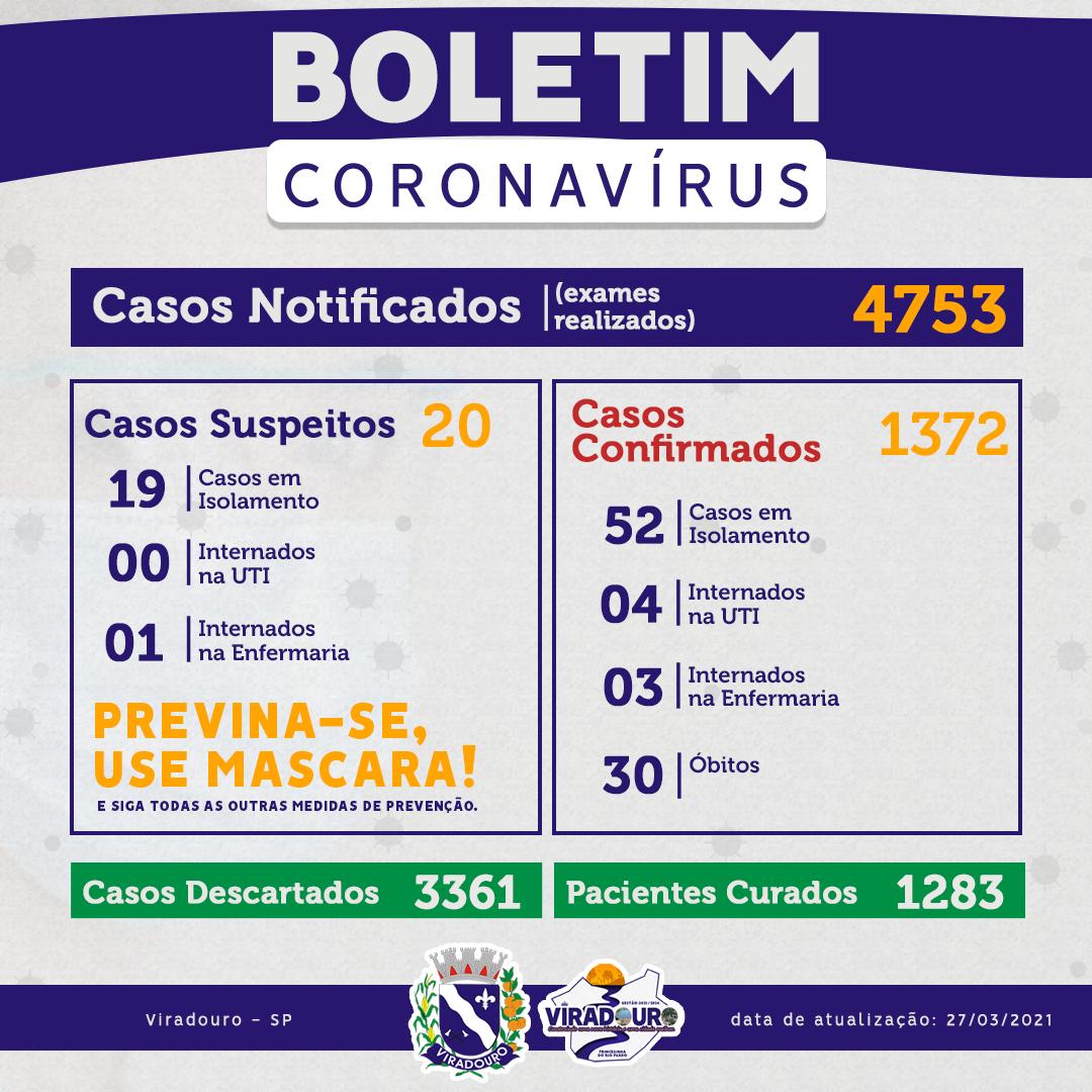 CORONAVÍRUS: BOLETIM EPIDEMIOLÓGICO (ATUALIZAÇÃO 27/03/2021)