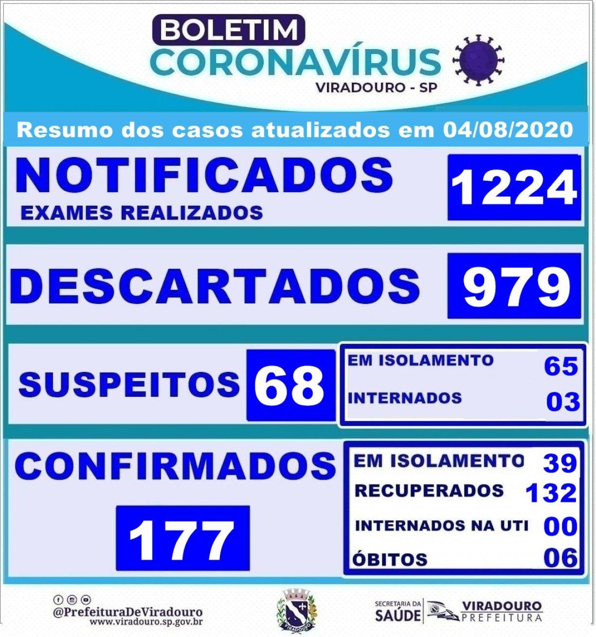 Boletim Epidemiológico Viradouro (Atualização 04/08/2020)