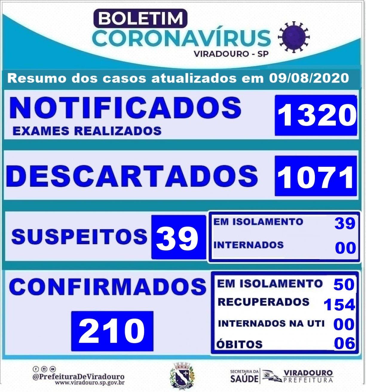 Boletim epidemiologico resumo dos casos atualizados em 09/082020