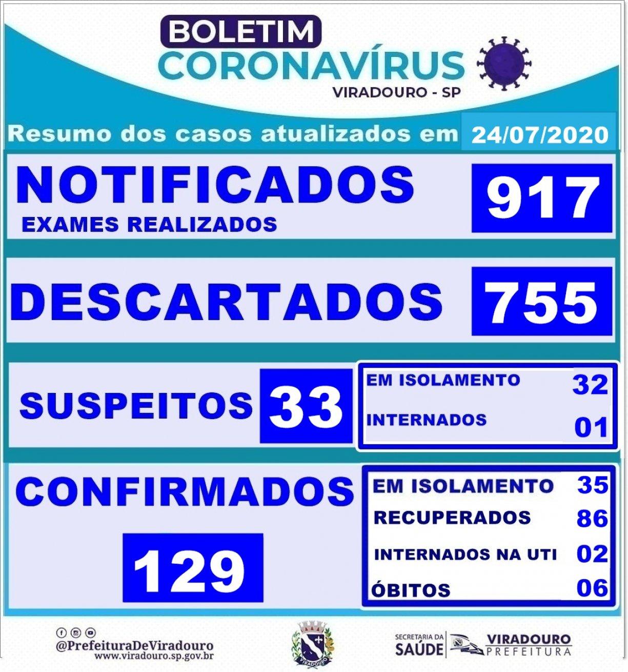 Boletim Epidemiológico Viradouro (Atualização 24/07/2020)