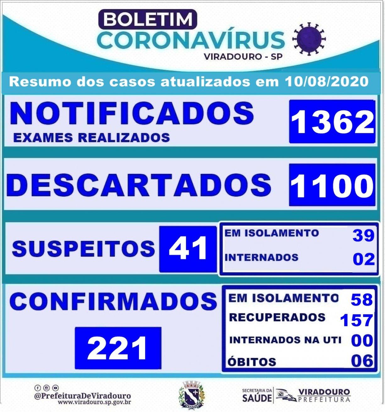 Boletim Epidemiológico Viradouro (Atualização 10/08/2020)