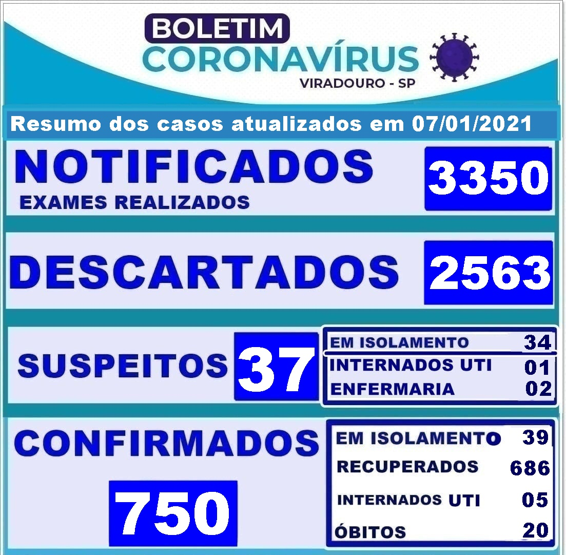 BOLETIM ATUALIZAÇÃO 07/01/2021