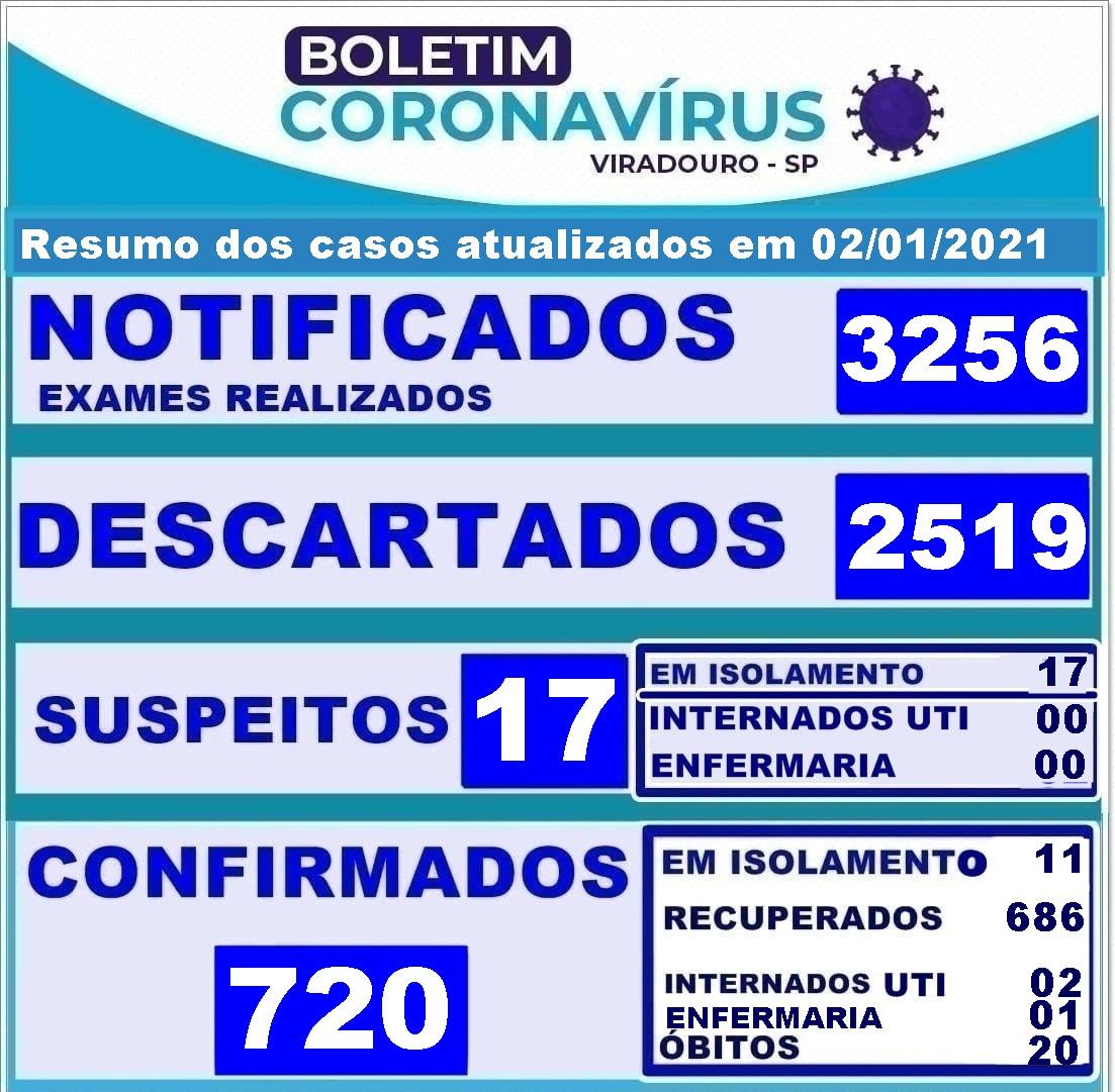 BOLETIM ATUALIZAÇÃO O2/01/2021