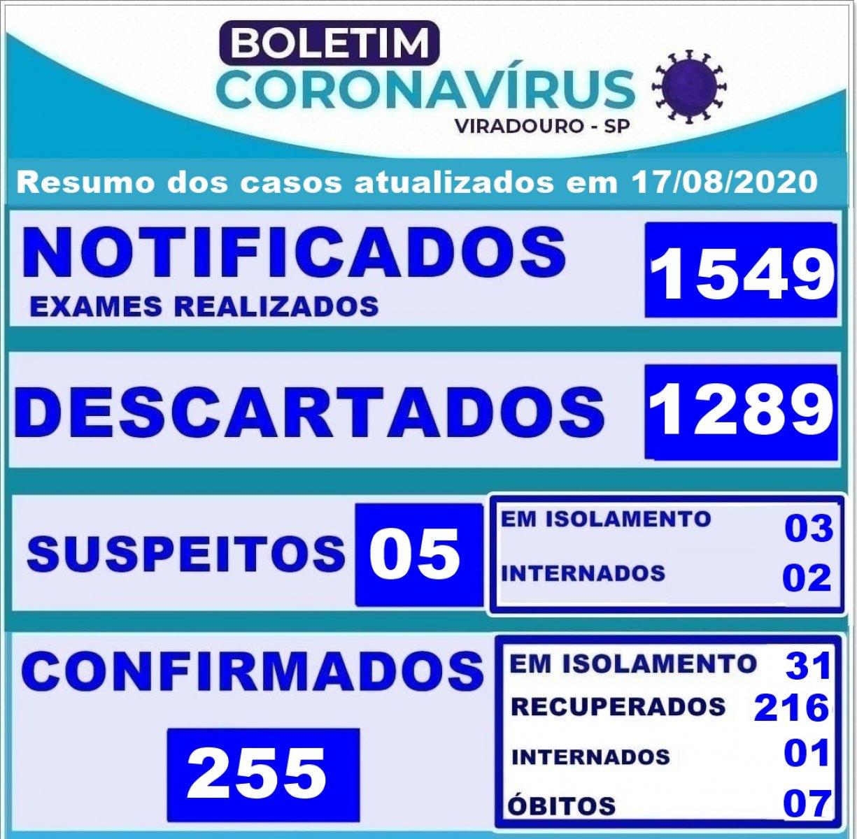 Boletim Epidemiológico Viradouro (Atualização 17/08/2020)