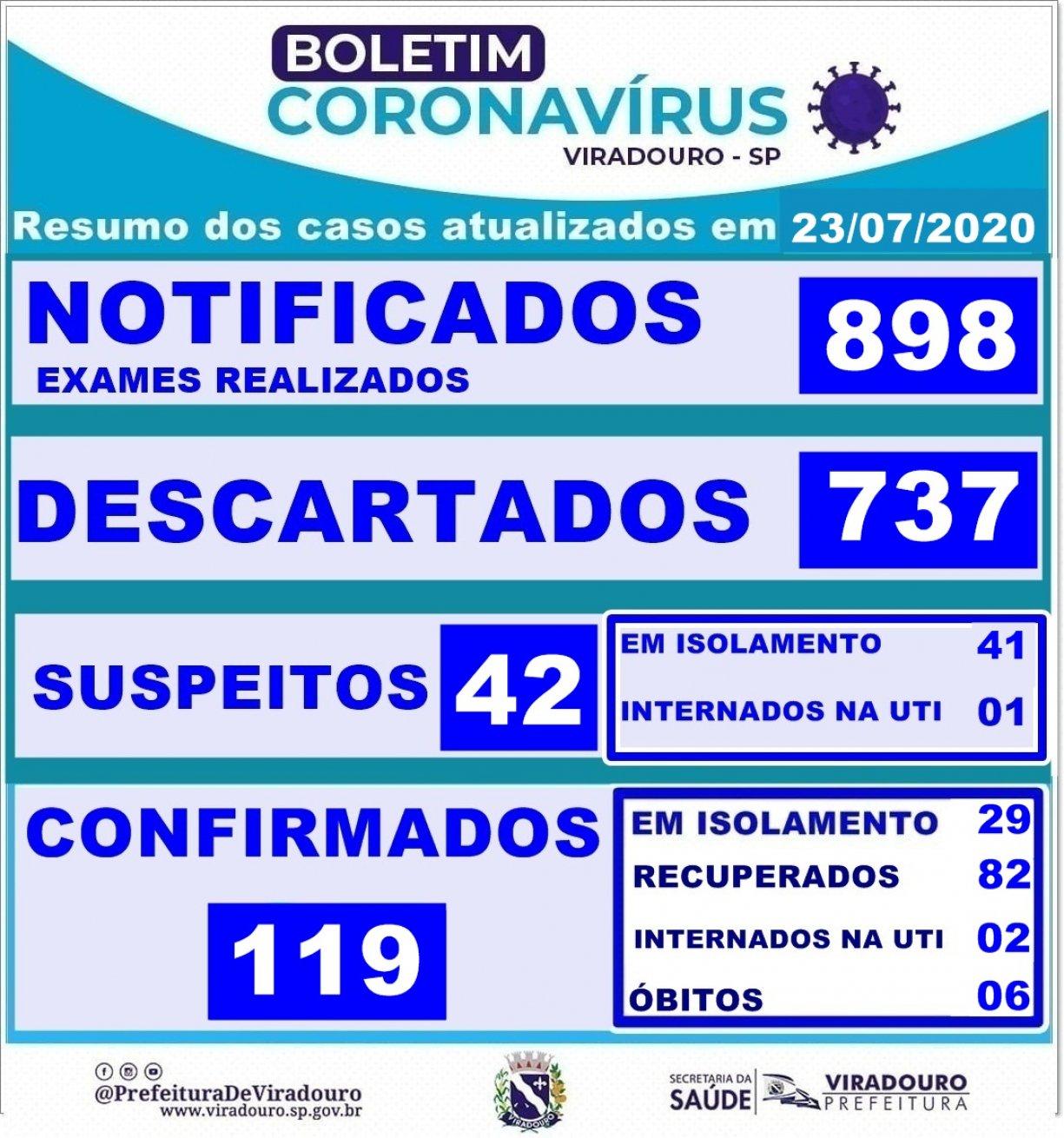 Boletim Epidemiológico Viradouro (Atualização 23/07/2020)