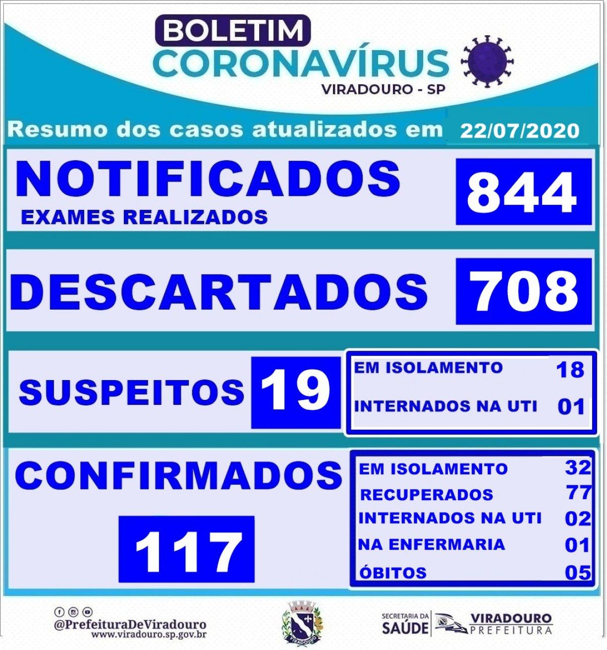 Boletim Epidemiológico Viradouro (Atualização 22/07/2020)
