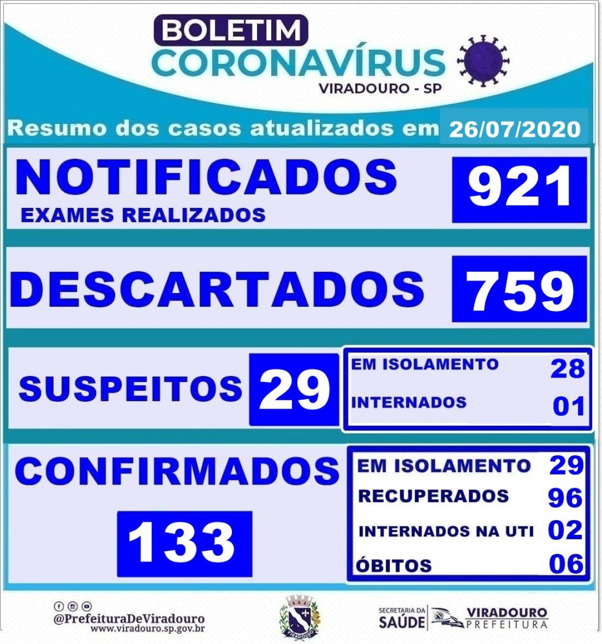 Boletim Epidemiológico Viradouro (Atualização 26/07/2020)