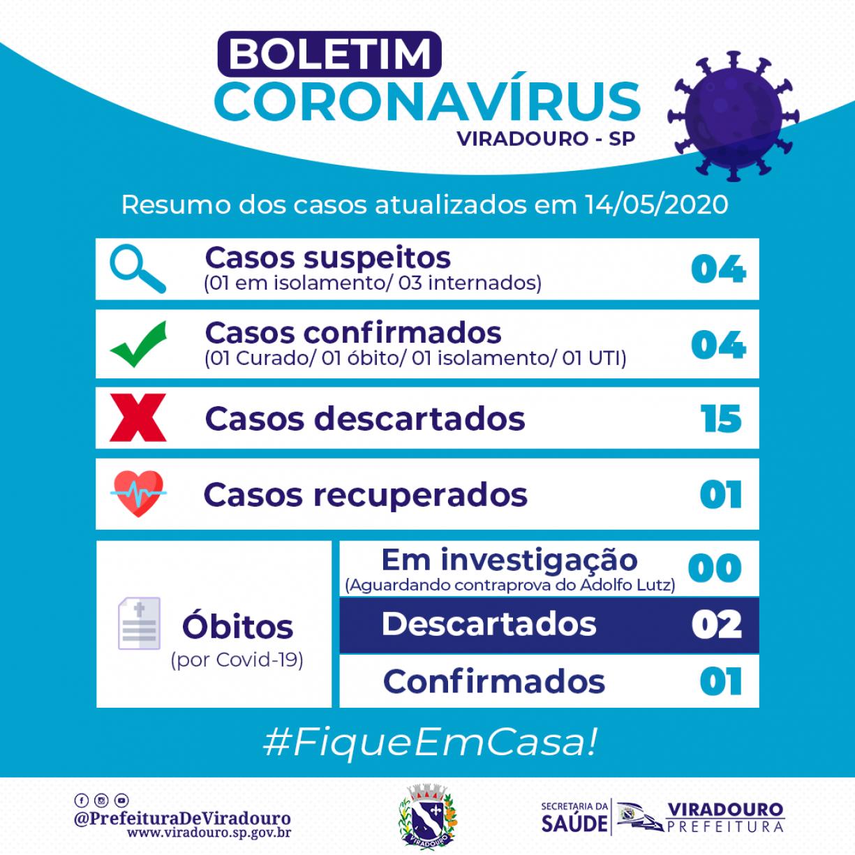 Boletim Epidemiológico Viradouro (Atualização 14/05/2020)