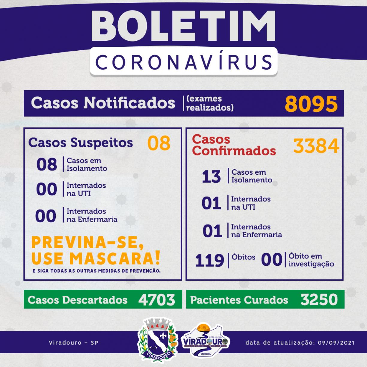 CORONAVÍRUS: BOLETIM EPIDEMIOLÓGICO (ATUALIZAÇÃO 09/09/2021)