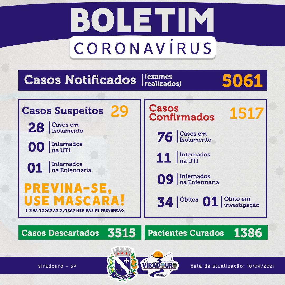 CORONAVÍRUS: BOLETIM EPIDEMIOLÓGICO (ATUALIZAÇÃO 10/04/2021)