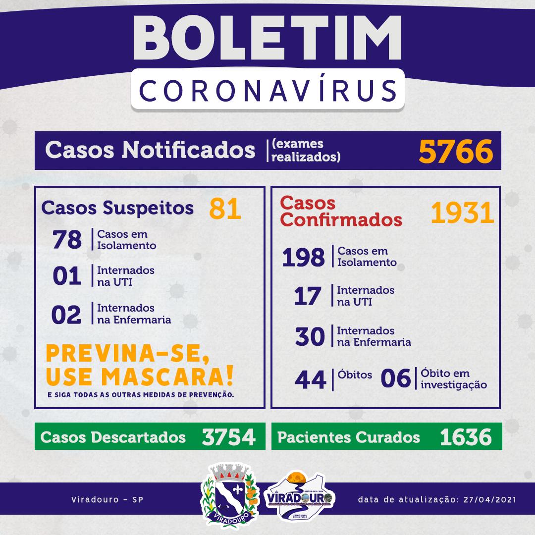 CORONAVÍRUS: BOLETIM EPIDEMIOLÓGICO (ATUALIZAÇÃO 27/04/2021)