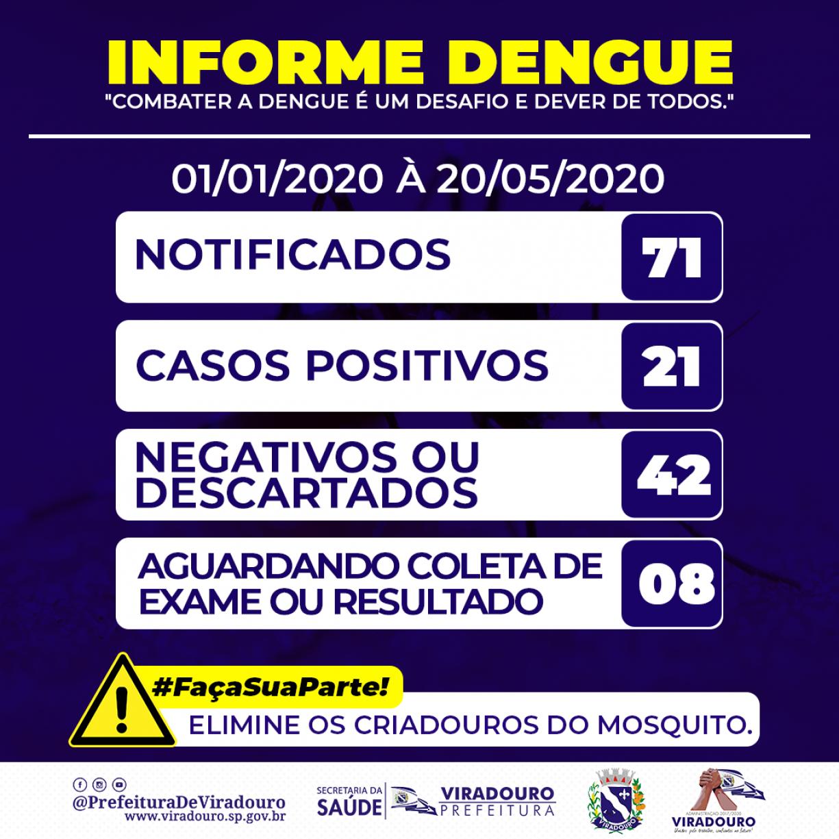 DENGUE: BOLETIM EPIDEMIOLÓGICO (Atualizado 20/05/2020)