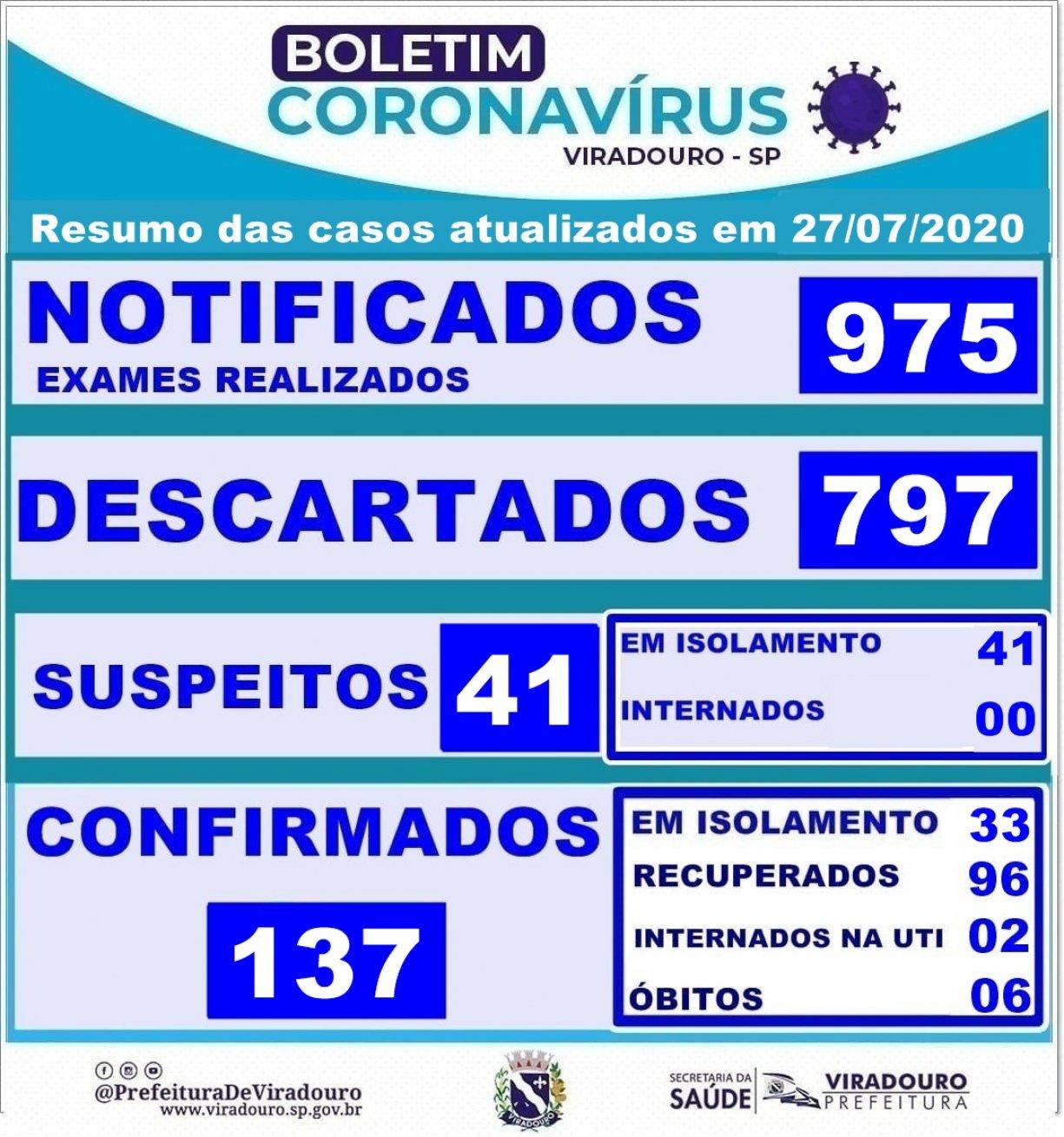 Boletim Epidemiológico Viradouro (Atualização 27/07/2020)