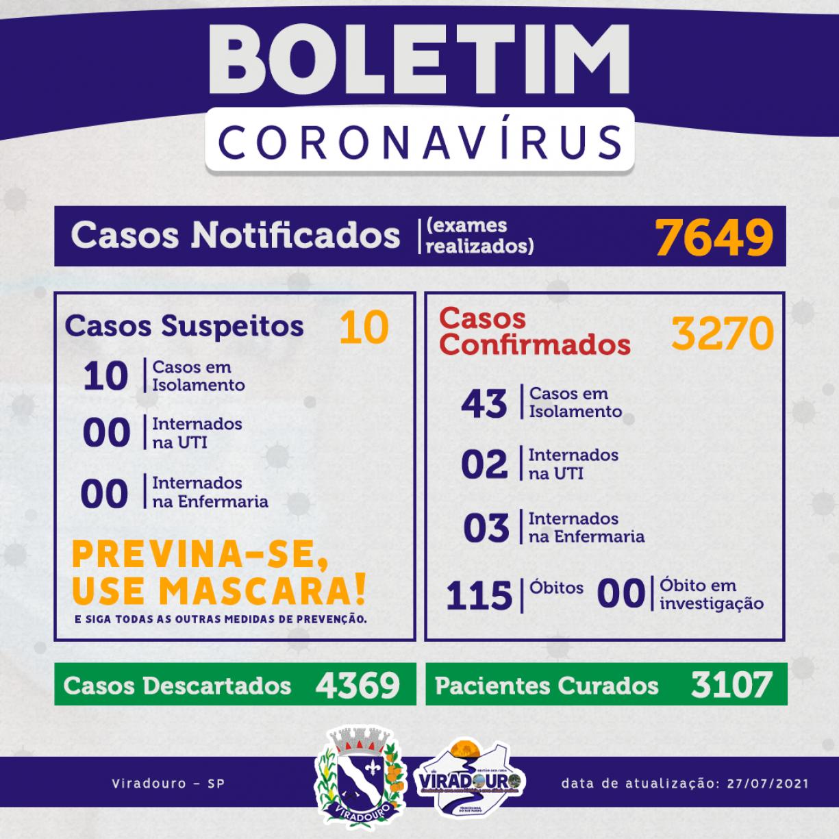 CORONAVÍRUS: BOLETIM EPIDEMIOLÓGICO (ATUALIZAÇÃO 27/07/2021)