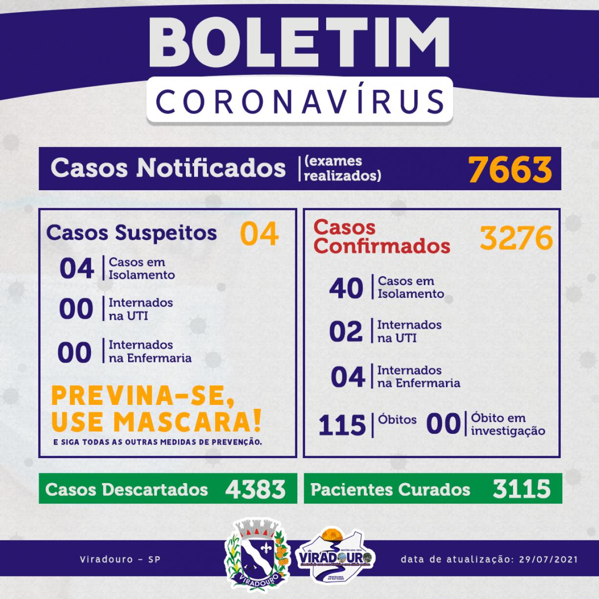 CORONAVÍRUS: BOLETIM EPIDEMIOLÓGICO (ATUALIZAÇÃO 29/07/2021)