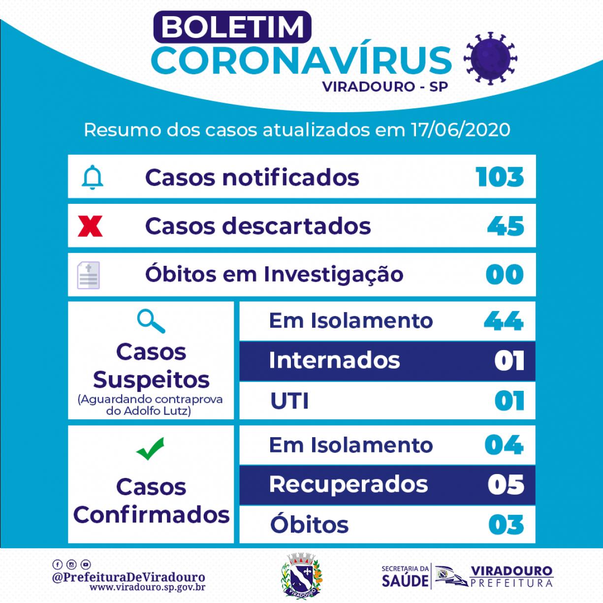Boletim Epidemiológico Viradouro (Atualização 17/06/2020)