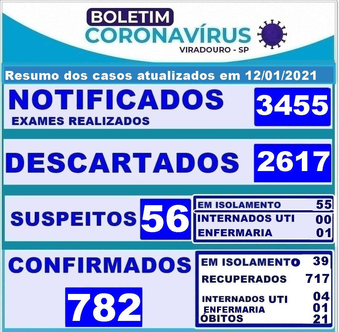 BOLETIM ATUALIZAÇÃO 12/01/2021