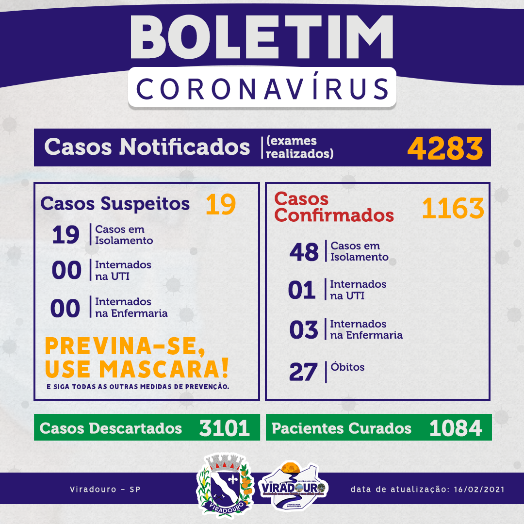 CORONAVÍRUS: BOLETIM EPIDEMIOLÓGICO (ATUALIZAÇÃO 16/02/2021)