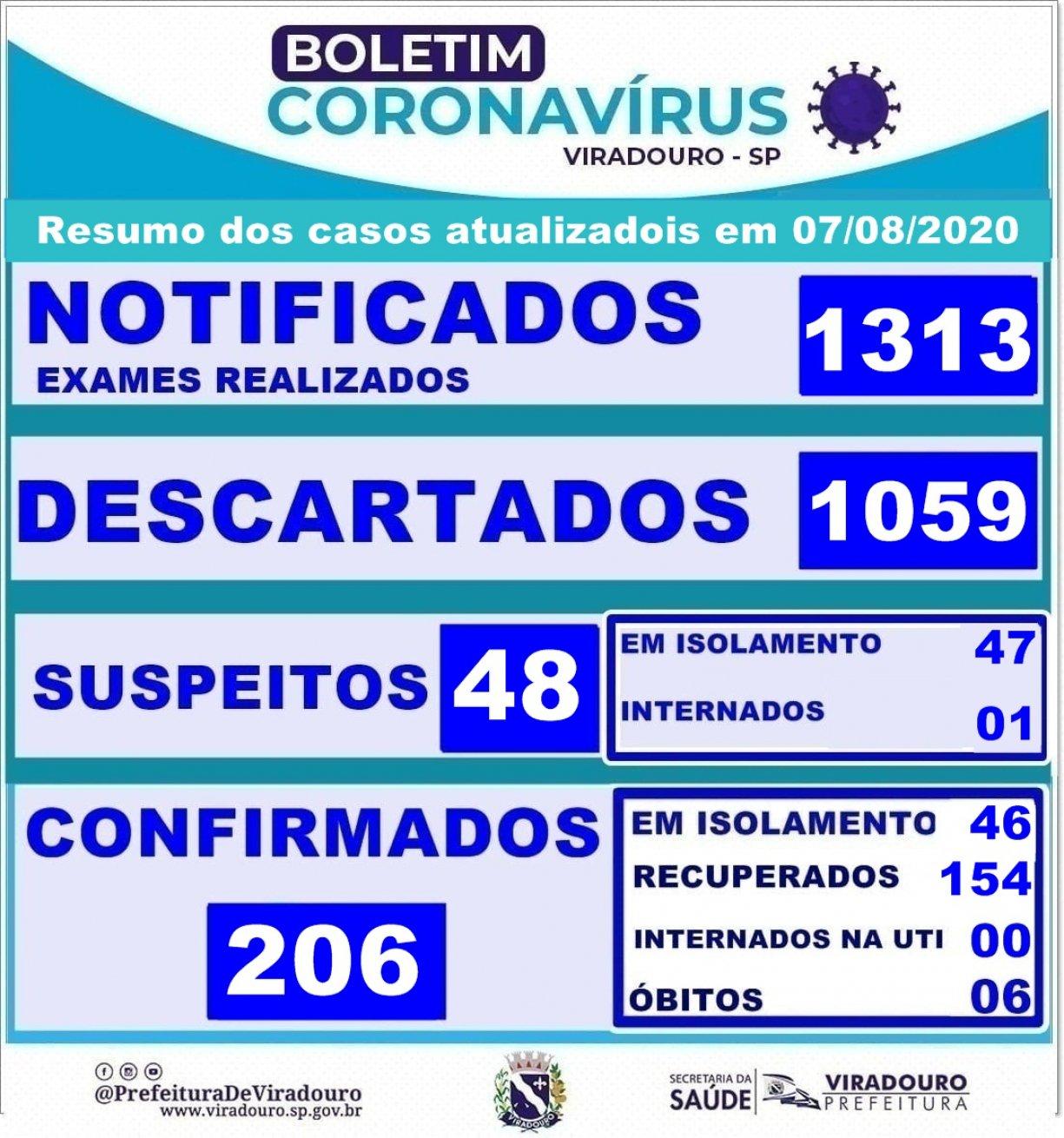 Boletim Epidemiológico Viradouro (Atualização 07/08/2020)